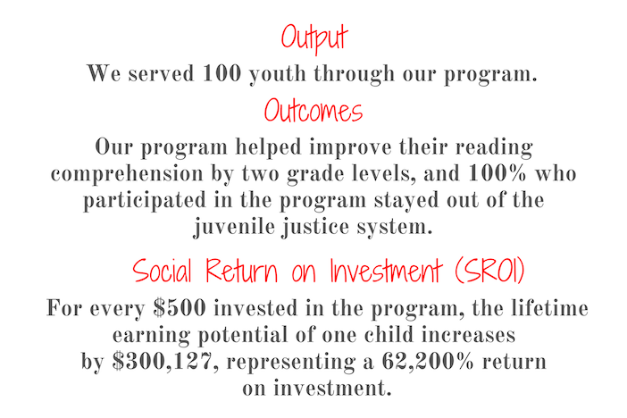 How to Calculate Your Social Return on Investment